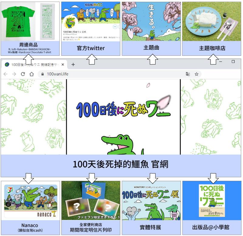1_100tian_hou_si_qu_de_e_yu_1.jpg