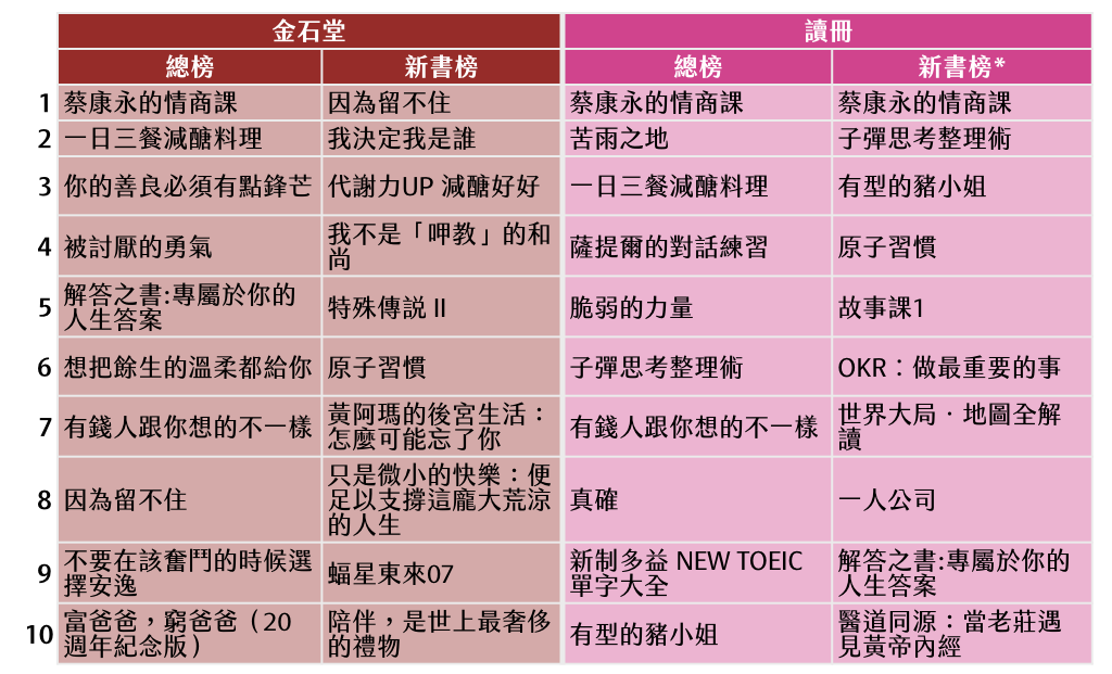 2019nian_du_guan_cha_tu_biao_new1225.0051_0.png