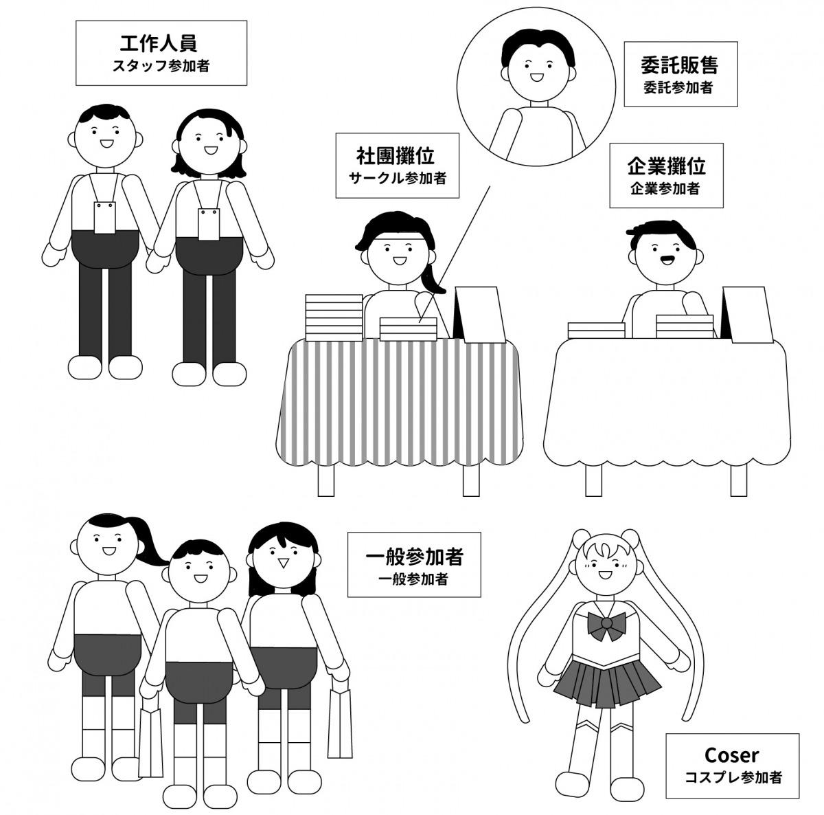 3_ri_ben_dong_man_iptu_biao_comiket.jpg