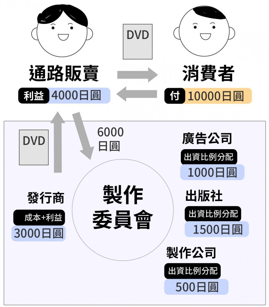 4_zhi_zuo_wei_yuan_hui_li_yi_bi_.jpg