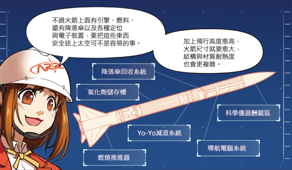 huo_jian_shuo_ming_.jpg