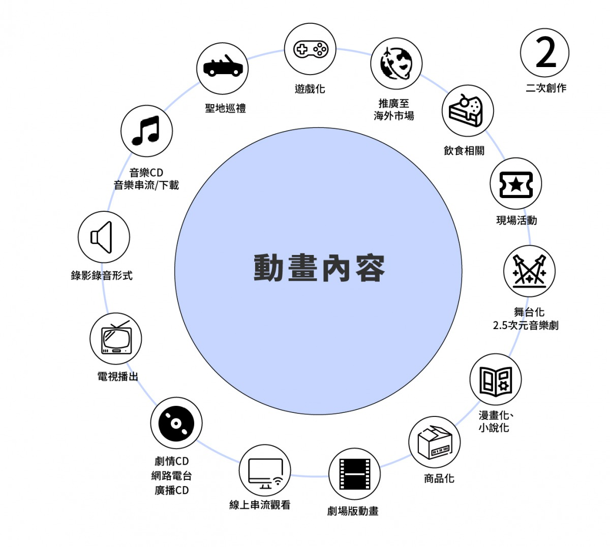 3_dong_hua_zhou_bian_xiao_yi_.jpg